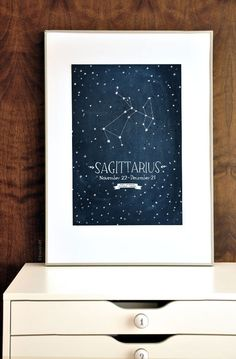 personalized zodiac constellation print | eva juliet