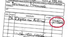 osCurve Brasil : Câmara paga R$ 1.495 por almoço de deputado