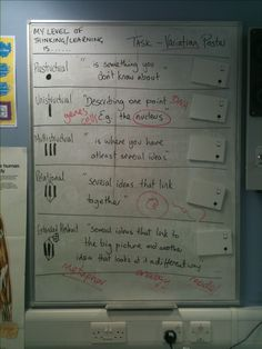 """SOLO taxonomy for assessing thinking. In a nutshell the taxonomy allows """". the learner to think about the strengths and weaknesses of their own thinking when they are learning and to make thoughtful decisions on what to do next. Assessment For Learning, Formative Assessment, Science Biology, Teaching Science, Dna And Genes, Solo Taxonomy, Success Criteria, School Info, Thinking Skills"""