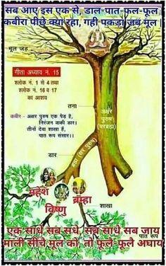 जो संसार रूपी वृक्ष की तीनों गुण रूपी शाखाओं (रजोगुण ब्रह्मा,सतगुरु विष्णु तथा तमगुण शिवजी) की पूजा करते हैं उन्हें कोई सुख प्राप्त नहीं होता ना ही मोक्ष की प्राप्ति होती है। अगर पूर्ण मोक्ष चाहते हो तो अवश्य देखे साधना चैनल शाम 7:30