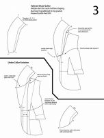 Tailoring a Jacket Diary: The second week Class Exercise (Tailored Shawl Collar)