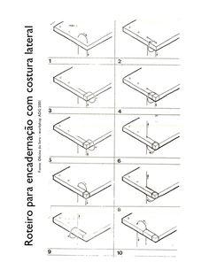 Roteiro para encadernação com costura lateral Fonte: Oficina do livro - workshop ADG 2001
