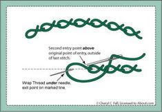 Every Embroidery Stitch You'll Ever Need: Chain Stitch - Twisted