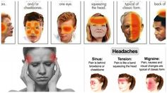 6 Different Types Of Headaches (Signs And How To Recognize)  http://omigy.com/health/6-different-types-headaches-signs-recognize/