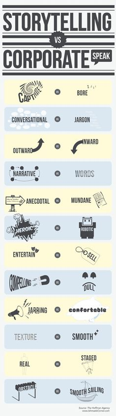 Storytelling Techniques For Effective Business Communications » Infographic: Storytelling Vs. Corporate Speak - Operation: PR