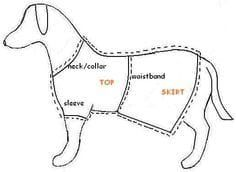 FREE dog clothes pattern for you to make a custom fit doggie dress. - FREE dog clothes pattern for you to make a custom fit doggie dress. Dog Clothes Patterns, Coat Patterns, Sewing Patterns, Sweater Patterns, Blanket Patterns, Dress Patterns, Large Dog Coats, Dog Coat Pattern, Pattern Dress