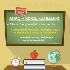 Amaç - Sonuç Cümleleri Turkish Lessons, School Supplies, Karma, Science, Education, Learning, School, School Stuff, Classroom Supplies