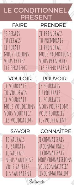 Learn the conditional mode in French #frenchlanguagelearning
