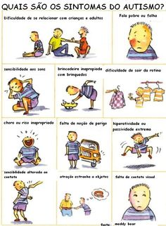 Asperger's syndrome is the mildest form of autism and includes higher functioning. Here are some of the common symptoms associated with Asperger's Syndrome. Early Signs Of Autism, Autism Signs, Inappropriate Laughter, Aspergers Autism, Autism Quotes, Autism Sensory, Sensory Toys, Autism Resources, Special Education