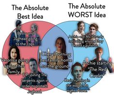 "Here Are 13 Charts You'll Only Get If You Love ""Riverdale"" The post Here Are 13 Charts You'll Only Get If You Love ""Riverdale"" appeared first on Riverdale Memes. Riverdale Quotes, Bughead Riverdale, Riverdale Funny, Riverdale Betty, Riverdale Archie, Riverdale Tv Show, Pretty Little Liars, Betty Cooper, Alice Cooper"