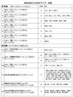 都道府県ひらめきクイズ Study Skills, Japanese Language, Craft Activities For Kids, Trivia, Sheet Music, Education, Yahoo, Quizes, Onderwijs
