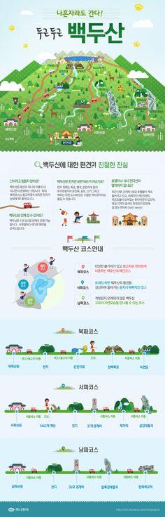 백두산의 친절한 진실에 관한 인포그래픽 Page Layout Design, Web Design, Website Design Layout, Book Design, Korea Design, Leaflet Design, Promotional Design, Event Page, Information Design