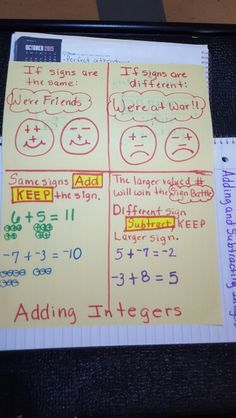 Adding Integers Foldable More