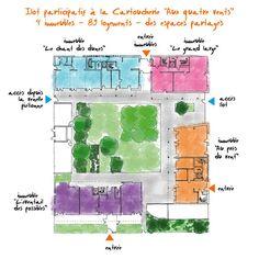 Habitat participatif, écoquartier Cartoucherie, Toulouse