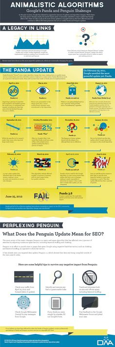 Google's Panda and Penguin shakeups #infographic  We love SEO and infographics. Come visit us in Vienna, Austria or at http://www.ostheimer.at