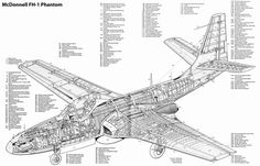 Military Aircrafts: Designs and Concepts - Armenian Forum Aircraft - Aircraft art - Aircraft design Us Navy Aircraft, Air Force Aircraft, Aircraft Engine, Aircraft Carrier, Military Jets, Military Aircraft, Aircraft Painting, Aircraft Design, Aviation Art