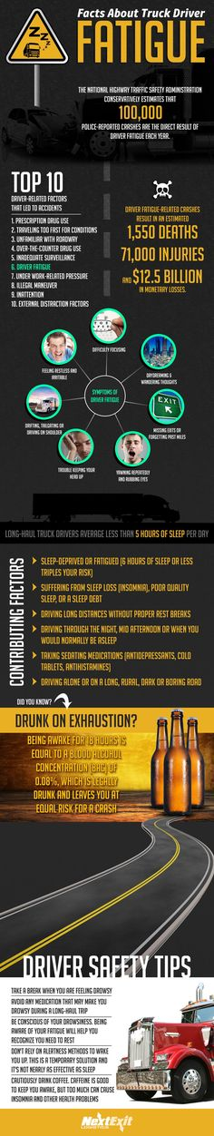 Facts About Truck Driver Fatigue #infographic #Facts #Truck #Transportation