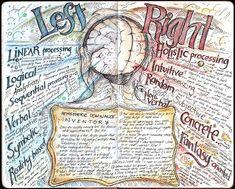 Left Brain, Right Brain. Thanks George!