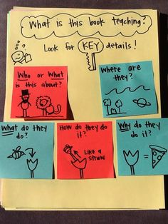 Informational Text Pin#2: This example is a good way to get students to think about non-fiction. Each student can receive a piece of paper that has post it notes on it so that they can fill in the pieces.