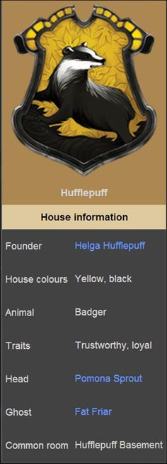 Hufflepuff House Facts