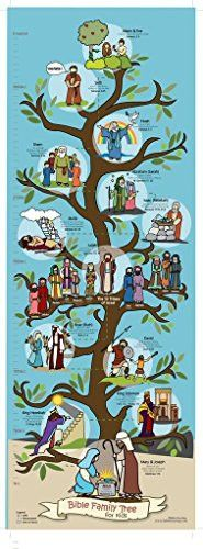 """Bible Family Tree for Kids Poster, 13.75"""" X 39"""" Wall Chart"""