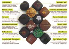 Davenports Chocolates | creative artisan chocolates