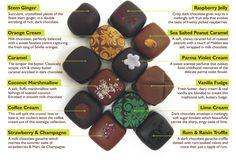 Davenports Chocolates | creative artisan chocolates