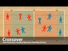 Crossover (Invasion Games)