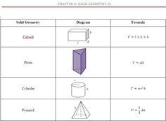 Homework Online, Math Homework Help, Math Help, College Math, Math Questions, Math Tutor, Math Projects, Trigonometry, Free Math