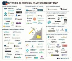 👉 Bitcoin and Blockchain Startups Market Map 👉 @follow @hichamsouilmi for more . . . #infographic #infographics #digital #socialselling #Marketing #socialmedia #growthhacking #growthhack #startups #startup #entrepreneurship #entrepreneur #startuplife #startupcanada #cantech #mtlblog #mtl #mtlmoments #montrealcity #villedemontreal #igersmontreal #like4likev #like #instadaily #bestoftheday #Hashtags #HTers #webstagram #digitalmarketing
