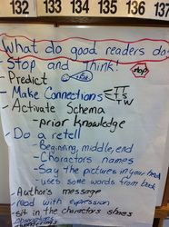 What do good readers do?  Ideas from Lucy Calkins and Teacher's college