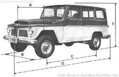 Dimensões Gerais Rural Willys 1968