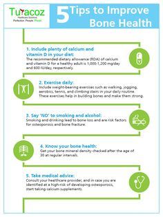 #TuracozHealthcareSolutions shares #FiveTips on how to improve #BoneHealth. #Love your bones and protect your future.