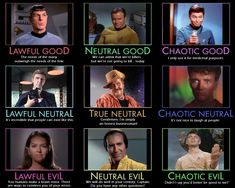 Star Trek: The Original Series character alignment chart...do you know your characters?
