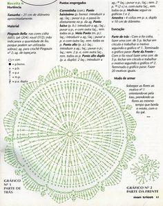 - Her Crochet Motif Mandala Crochet, Crochet Doily Diagram, Crochet Mandala Pattern, Crochet Circles, Crochet Motifs, Crochet Round, Crochet Doilies, Crochet Flowers, Crochet Stitches