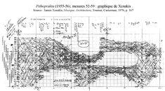 Pithoprakta (1955-56), mesures 52-59 : graphique de Xenakis