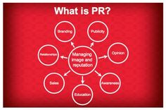 PR is differbt topics connexted into one industry. The different aspects are drawn form different topics to create and establish clinents. Thess are the basic elements of PR Social Media Training, Corporate Communication, Public Speaking, Business Marketing, Creative, Digital Marketing, Advertising, Branding, How To Plan