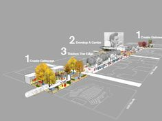Architects The Creative Corridor: A Main Street Revitalization for Little Rock . - Architects The Creative Corridor: A Main Street Revitalization for Little Rock Cultural Architecture, Architecture Graphics, Architecture Drawings, Concept Architecture, Architecture Details, Landscape Architecture, Landscape Design, Architecture Diagrams, Architecture Portfolio