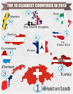 This is a list of the Top 10 Cleanest Countries In 2013 according to Forbes Magazine. #infografía