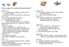 týdenní plány mš - Hledat Googlem Preschool, How To Plan, Children, Program, Projects, Young Children, Boys, Kids, Child