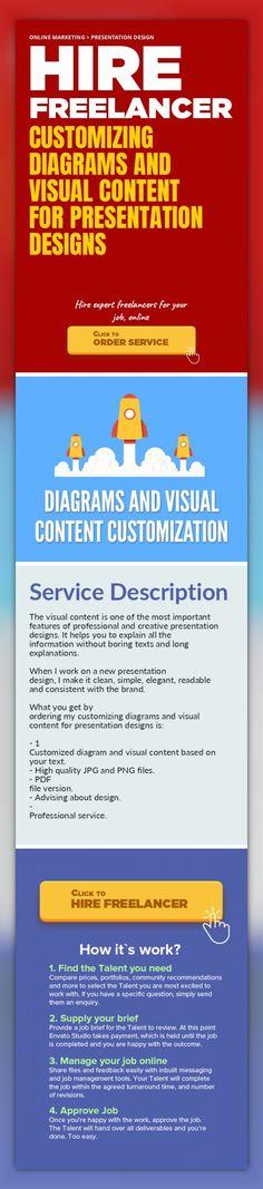 Presentation  Keynote Templates Online Marketing Presentation