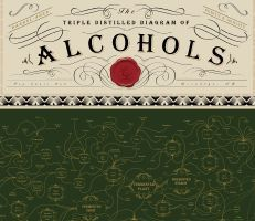 Pop Chart Lab | Design + Data = Delight | The Marvelous Mixology of Martinis