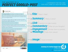 Google+ #tips on how to create the perfect post