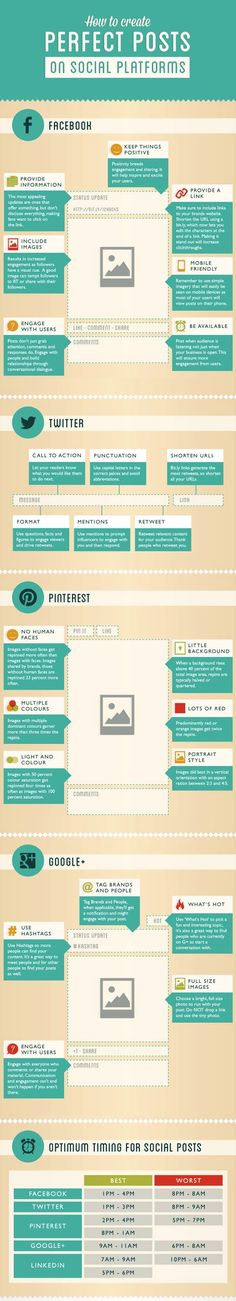 How to create the perfect #Pinterest, google, #Facebook, #twitter posts on social platform??