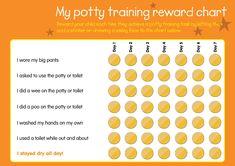 Potty Training Sticker Chart Inspirational Using Reward Charts when Potty Training Dry Like Me Potty Training Sticker Chart, Potty Training Rewards, Potty Training Boys, Training Tips, Printable Potty Chart, Free Printable, Toddler Reward Chart, Teaching Boys, Kids Checklist
