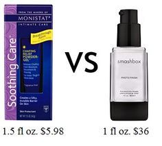 You won't believe this -- Smashbox Photofinish Primer and Monistat Chafing Gel are the same thing!!
