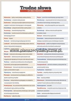 School Staff, School Notes, English Study, English Lessons, Learn Polish, Polish Words, Polish Language, E Mc2, School Motivation