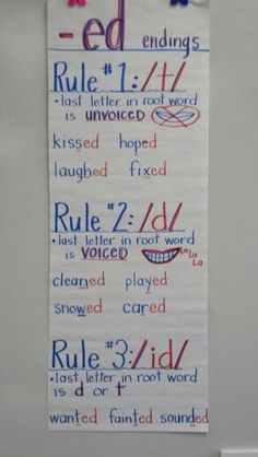 ed endings anchor chart - Google Search
