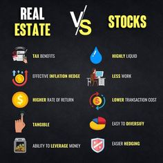 Value Investing, Investing In Stocks, Investing Money, Cool Math Tricks, Retirement Savings Plan, Stock Trading Strategies, Creating Wealth, New Business Ideas, Financial Literacy