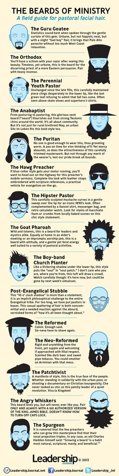 The Beards of Ministry -A field guide for pastoral facial hair. Funny cause it's true! I'm miffed they don't have my beard, which falls somewhere between post-evangelical and neo-reformed. Ok, so they do have me pegged.